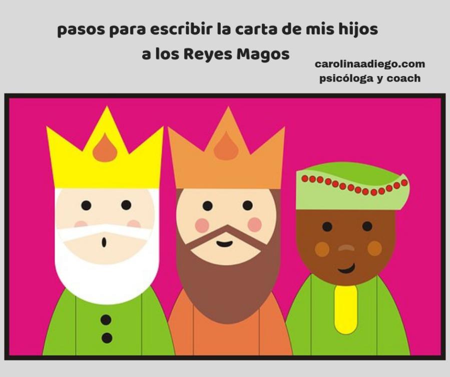 pasos para escribir la carta a los reyes magos